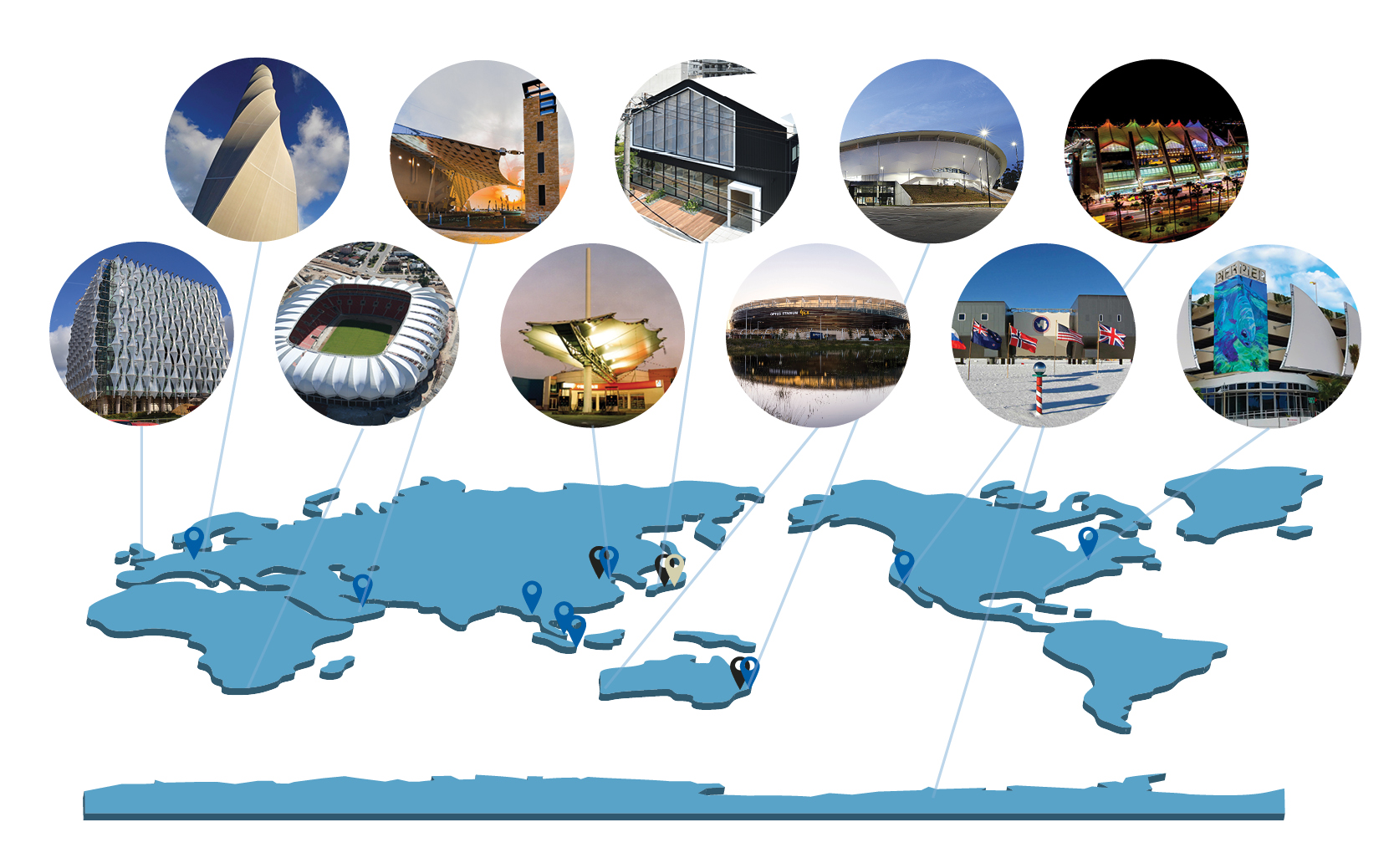 MakMax Projects on 7 continents