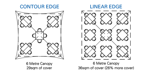 MakMax Linear Edge