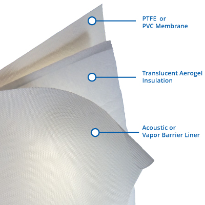 Tensotherm Layered Membrane