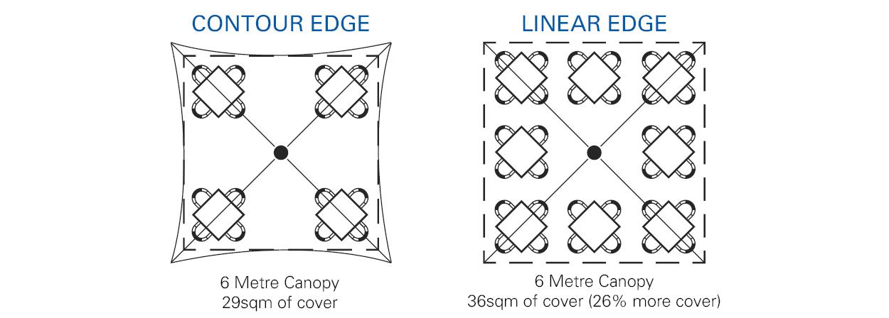 Monaco Linear Edge Diagram