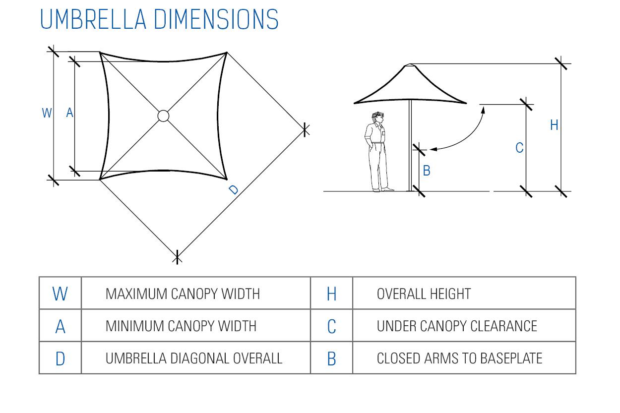 Porta Architectural Umbrella Size Dimensions